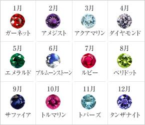 【ひな】インサイド誕生石プレゼント!1/6~1/20まで