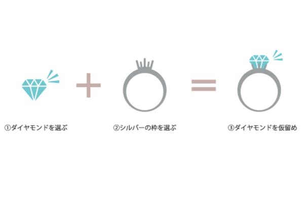 大阪市梅田婚約指輪サプライズ