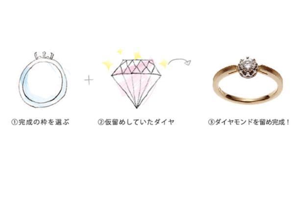 大阪市梅田婚約指輪サプライズプロポーズ