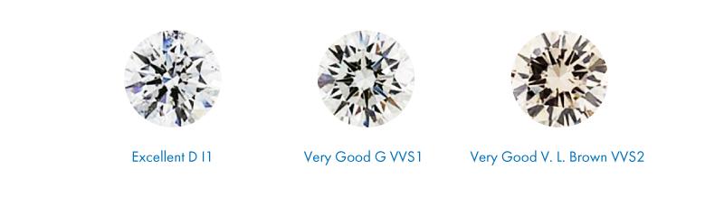 3種類のダイヤモンド
