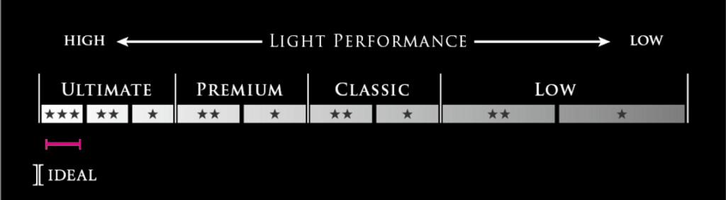 最高品質のダイヤモンドでアイデアルの説明7
