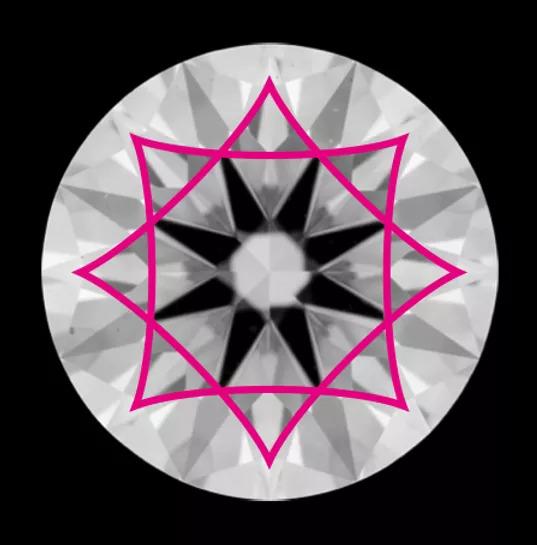 最高品質のダイヤモンドのアイデアルの説明1