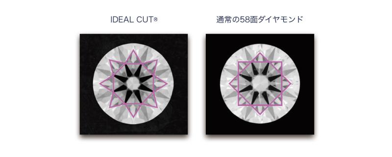 高品質ダイヤモンドのアイデアルの説明